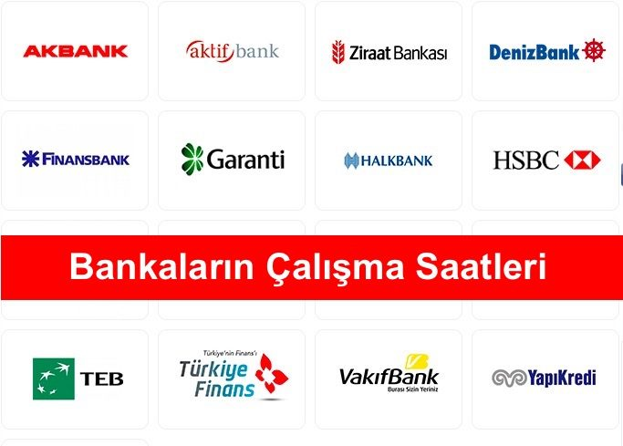 Photo of Bankaların Çalışma Saatleri